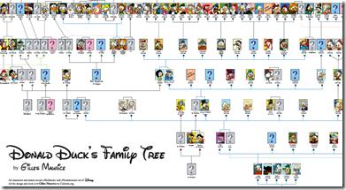 Disney Family Tree